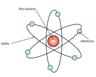 Rutherford's vision of the atom